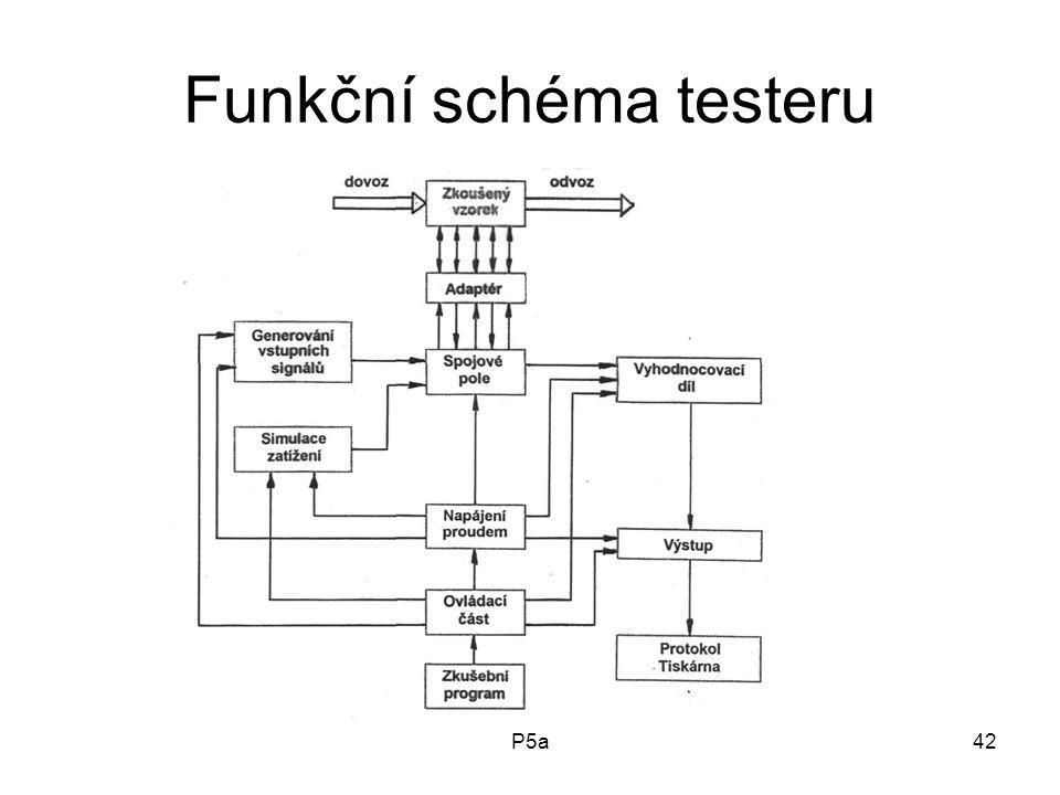 P5a42 Funkční schéma testeru