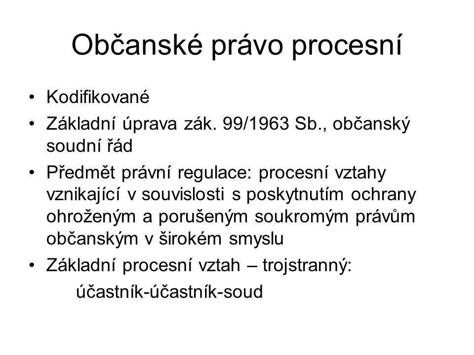 Občanské právo procesní Kodifikované Základní úprava zák. 99/1963 Sb., občanský soudní řád Předmět právní regulace: procesní vztahy vznikající v souvi