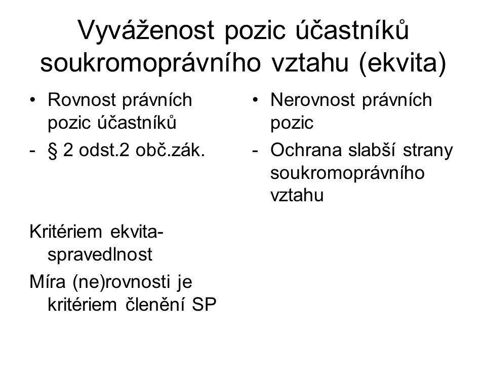 Vyváženost pozic účastníků soukromoprávního vztahu (ekvita) Rovnost právních pozic účastníků -§ 2 odst.2 obč.zák. Kritériem ekvita- spravedlnost Míra
