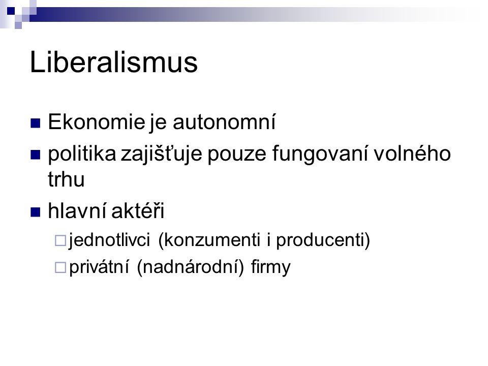 Liberalismus Ekonomie je autonomní politika zajišťuje pouze fungovaní volného trhu hlavní aktéři  jednotlivci (konzumenti i producenti)  privátní (n