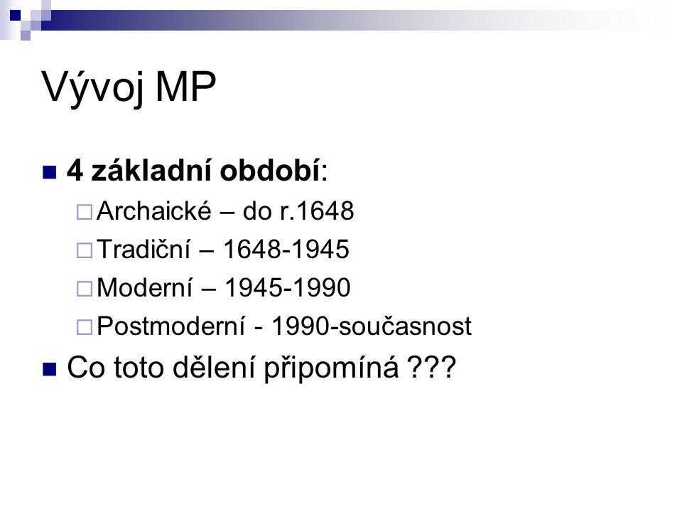 Vývoj MP 4 základní období:  Archaické – do r.1648  Tradiční – 1648-1945  Moderní – 1945-1990  Postmoderní - 1990-současnost Co toto dělení připom