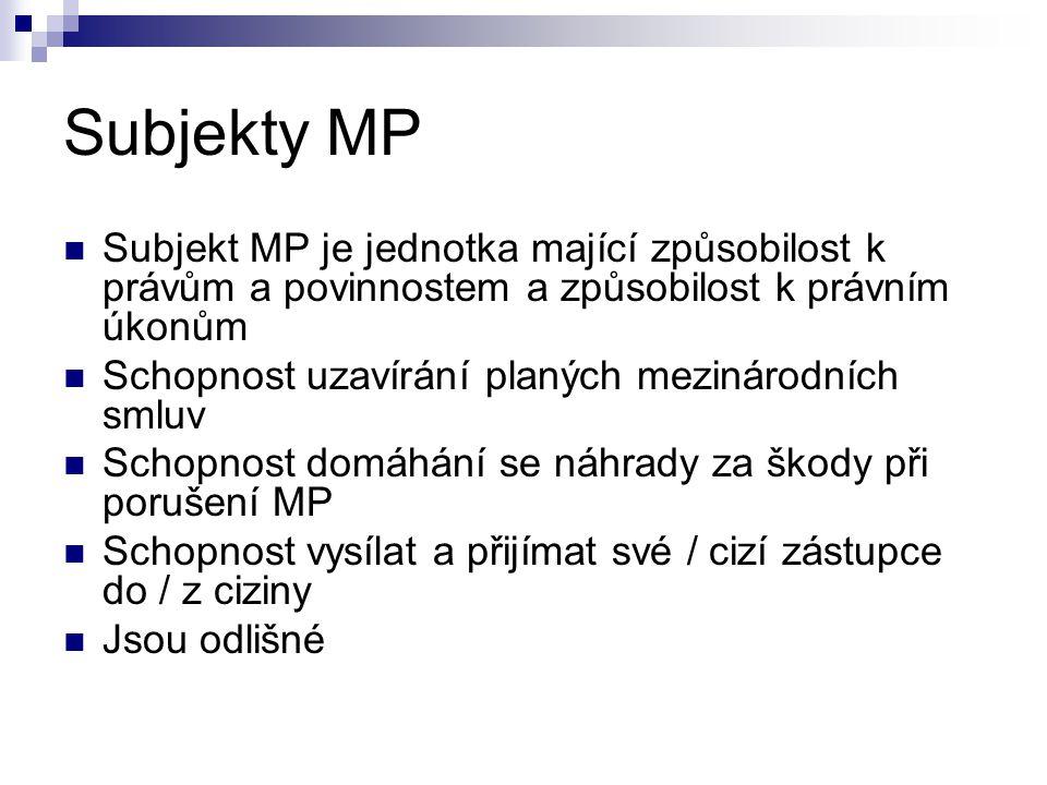 Subjekty MP Subjekt MP je jednotka mající způsobilost k právům a povinnostem a způsobilost k právním úkonům Schopnost uzavírání planých mezinárodních