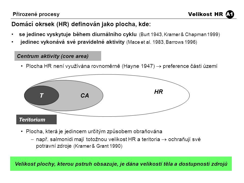 Domácí okrsek (HR) definován jako plocha, kde: se jedinec vyskytuje během diurnálního cyklu (Burt 1943, Kramer & Chapman 1999) jedinec vykonává své pravidelné aktivity (Mace et al.