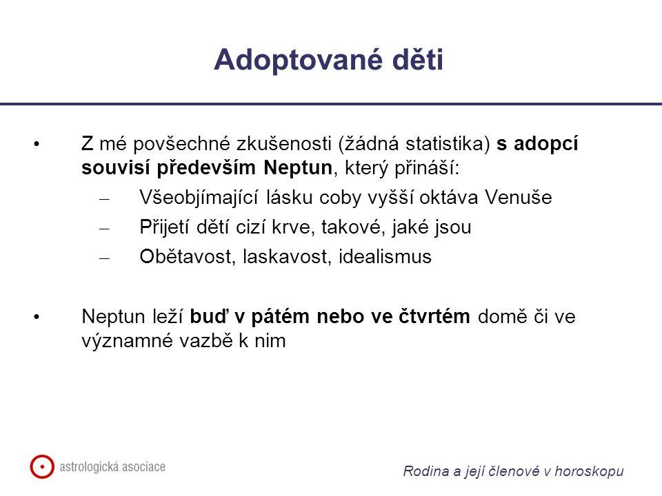 Rodina a její členové v horoskopu Adoptované děti Z mé povšechné zkušenosti (žádná statistika) s adopcí souvisí především Neptun, který přináší: – Vše