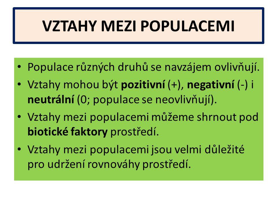 VZTAHY MEZI POPULACEMI Populace různých druhů se navzájem ovlivňují. Vztahy mohou být pozitivní (+), negativní (-) i neutrální (0; populace se neovliv