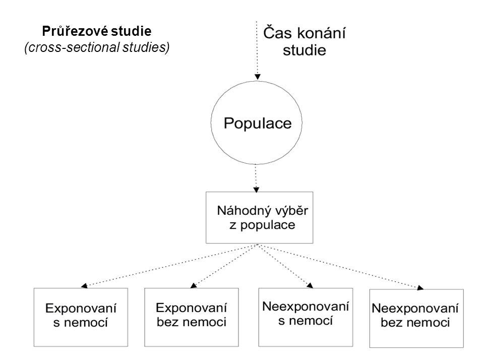 Průřezové studie (cross-sectional studies)