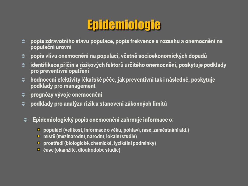 EpidemiologieEpidemiologie  popis zdravotního stavu populace, popis frekvence a rozsahu a onemocnění na populační úrovni  popis vlivu onemocnění na