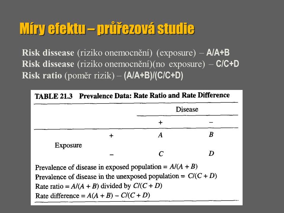 Míry efektu – průřezová studie Risk dissease (riziko onemocnění) (exposure) – A/A+B Risk dissease (riziko onemocnění)(no exposure) – C/C+D Risk ratio