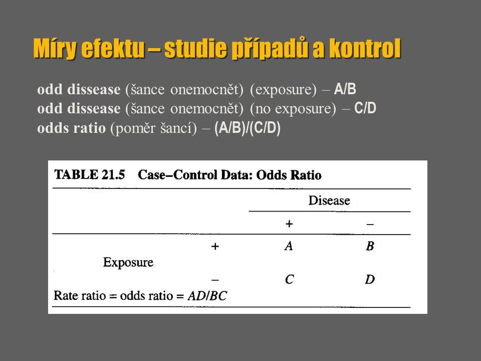 Míry efektu – studie případů a kontrol odd dissease (šance onemocnět) (exposure) – A/B odd dissease (šance onemocnět) (no exposure) – C/D odds ratio (