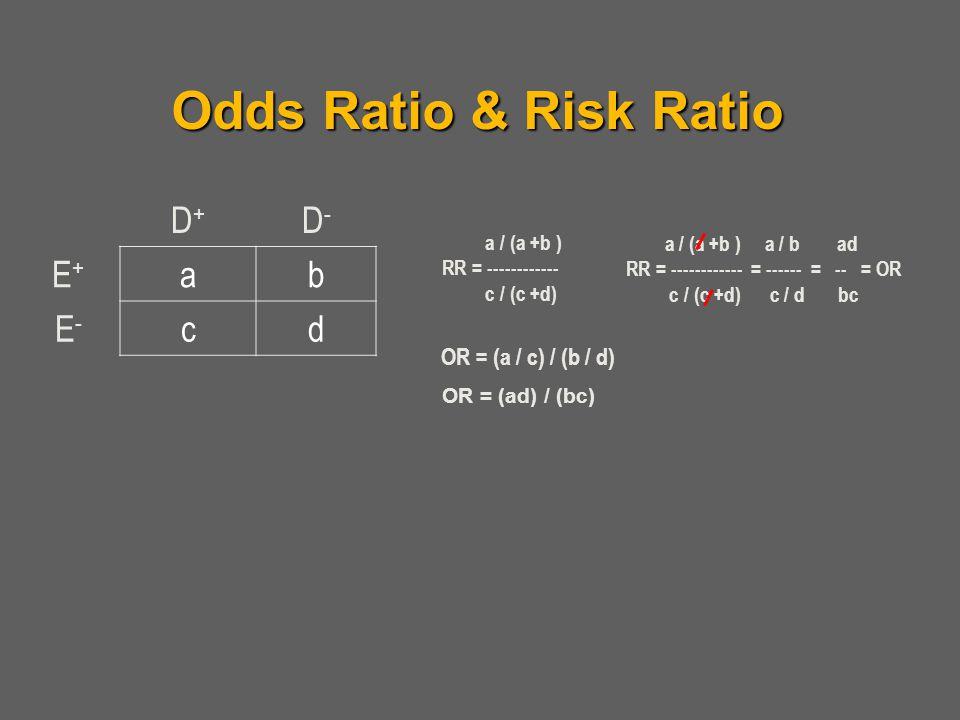 Odds Ratio & Risk Ratio D+D+ D-D- E+E+ ab E-E- cd OR = (a / c) / (b / d) OR = (ad) / (bc) a / (a +b ) RR = ------------ c / (c +d) a / (a +b ) a / b a