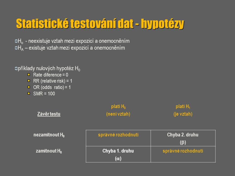 Statistické testování dat - hypotézy  H o - neexistuje vztah mezi expozicí a onemocněním  H A – existuje vztah mezi expozicí a onemocněním  příklad