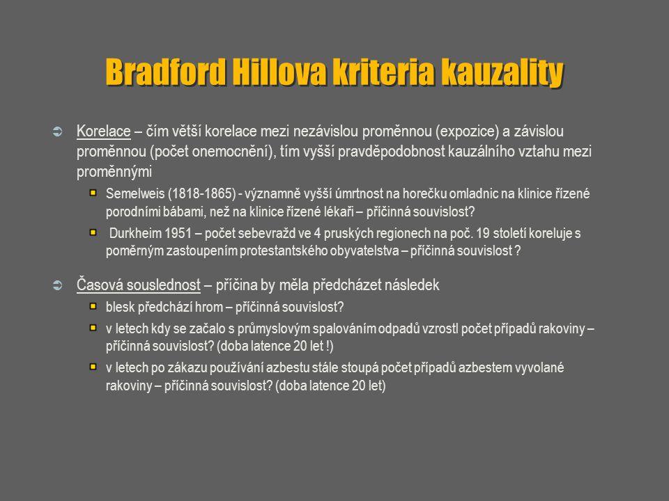 Bradford Hillova kriteria kauzality  Korelace – čím větší korelace mezi nezávislou proměnnou (expozice) a závislou proměnnou (počet onemocnění), tím