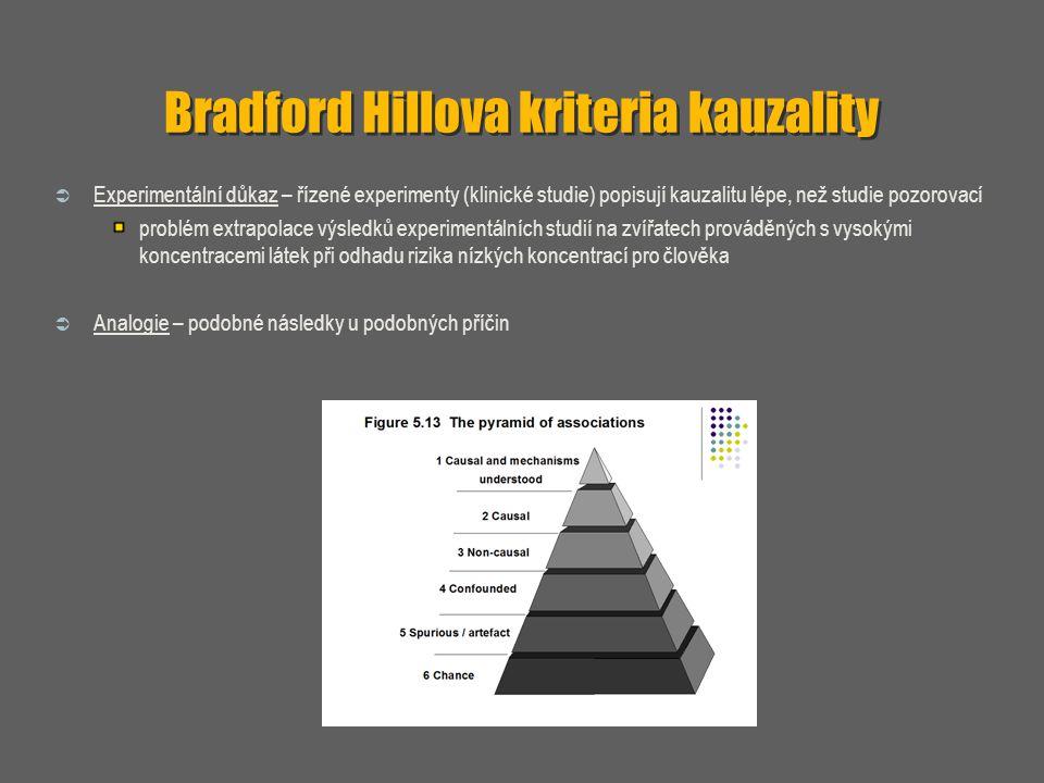 Bradford Hillova kriteria kauzality  Experimentální důkaz – řízené experimenty (klinické studie) popisují kauzalitu lépe, než studie pozorovací probl