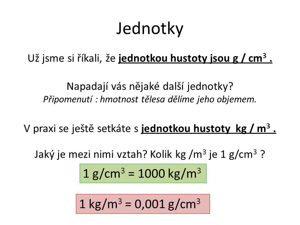 m V ρ Jaký je vztah mezi hmotností, objemem a hustotou .