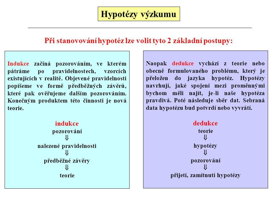 Hypotézy výzkumu Naopak dedukce vychází z teorie nebo obecně formulovaného problému, který je přeložen do jazyka hypotéz. Hypotézy navrhují, jaké spoj