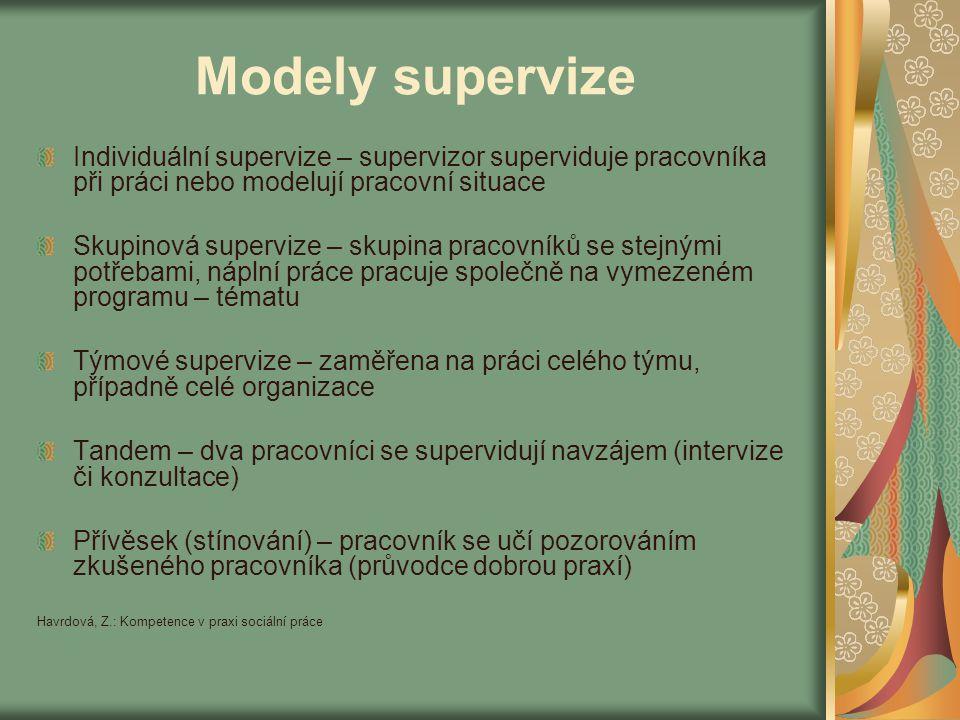Modely supervize Individuální supervize – supervizor superviduje pracovníka při práci nebo modelují pracovní situace Skupinová supervize – skupina pra