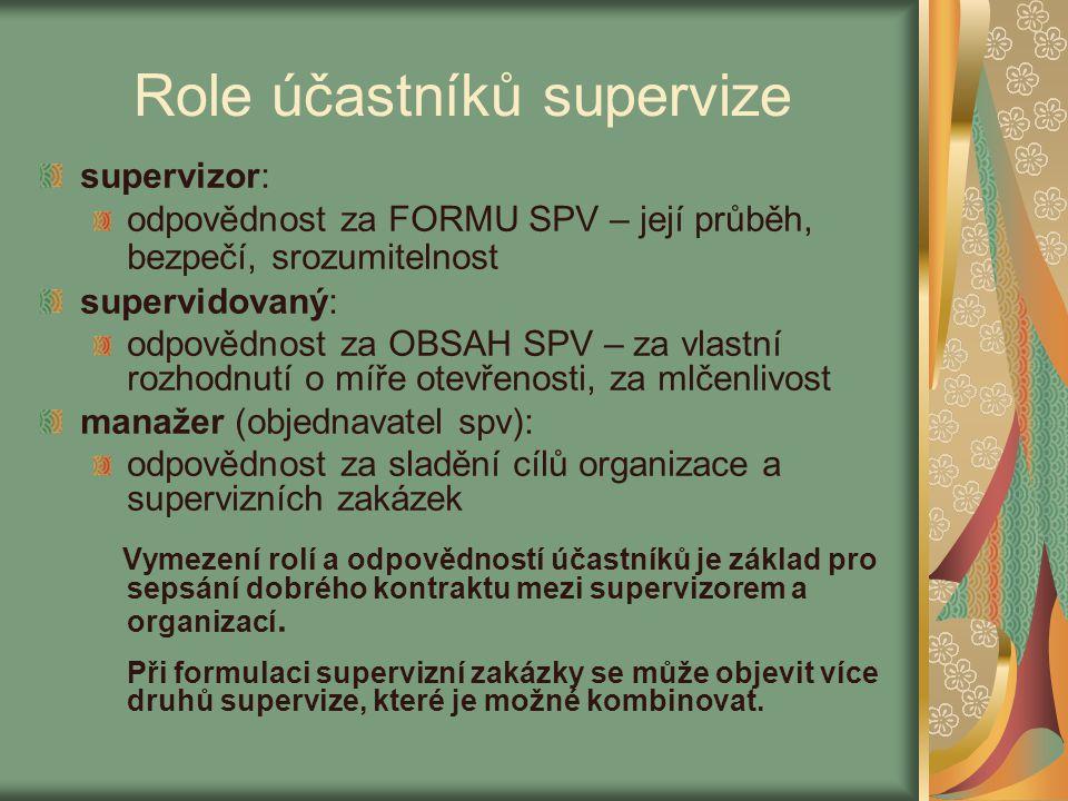 Role účastníků supervize supervizor: odpovědnost za FORMU SPV – její průběh, bezpečí, srozumitelnost supervidovaný: odpovědnost za OBSAH SPV – za vlas