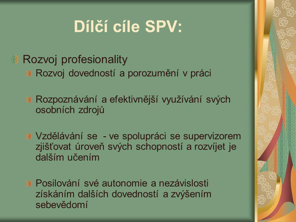 Dílčí cíle SPV: Rozvoj profesionality Rozvoj dovedností a porozumění v práci Rozpoznávání a efektivnější využívání svých osobních zdrojů Vzdělávání se