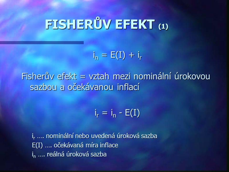 FISHERŮV EFEKT (1) FISHERŮV EFEKT (1) i n = E(I) + i r Fisherův efekt = vztah mezi nominální úrokovou sazbou a očekávanou inflací i r = i n - E(I) i r ….