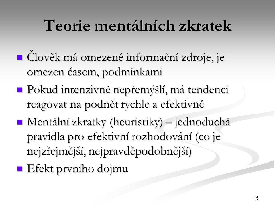 15 Teorie mentálních zkratek Člověk má omezené informační zdroje, je omezen časem, podmínkami Člověk má omezené informační zdroje, je omezen časem, po