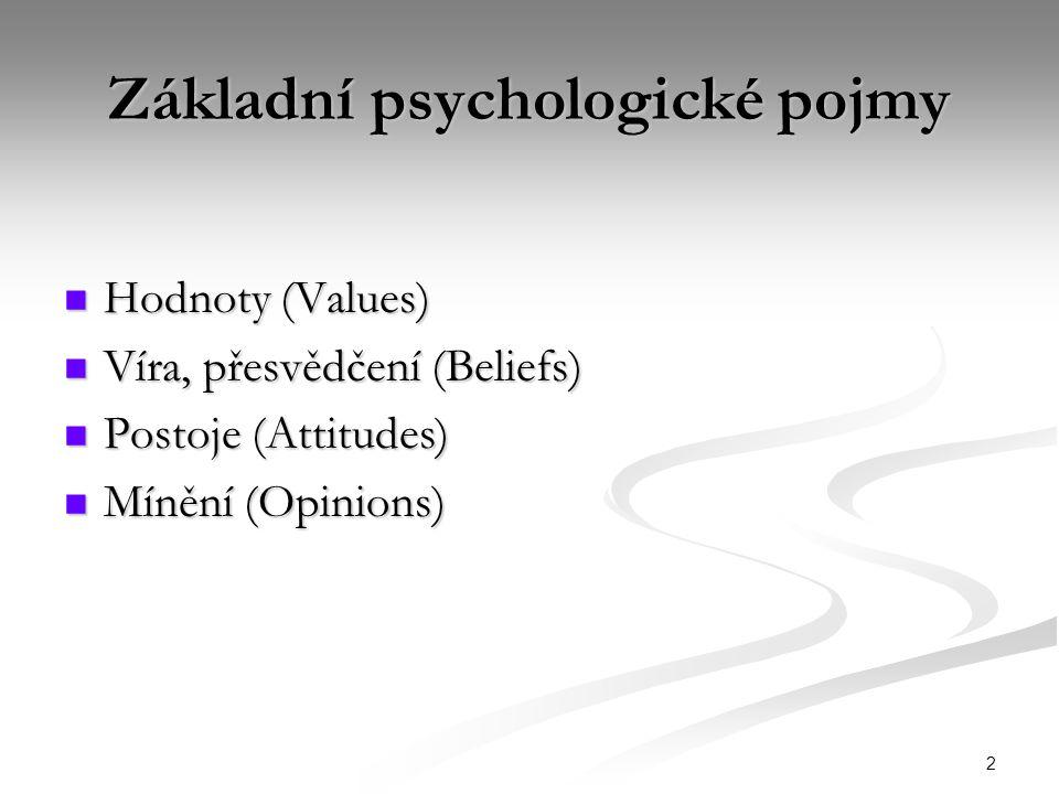 2 Základní psychologické pojmy Hodnoty (Values) Hodnoty (Values) Víra, přesvědčení (Beliefs) Víra, přesvědčení (Beliefs) Postoje (Attitudes) Postoje (