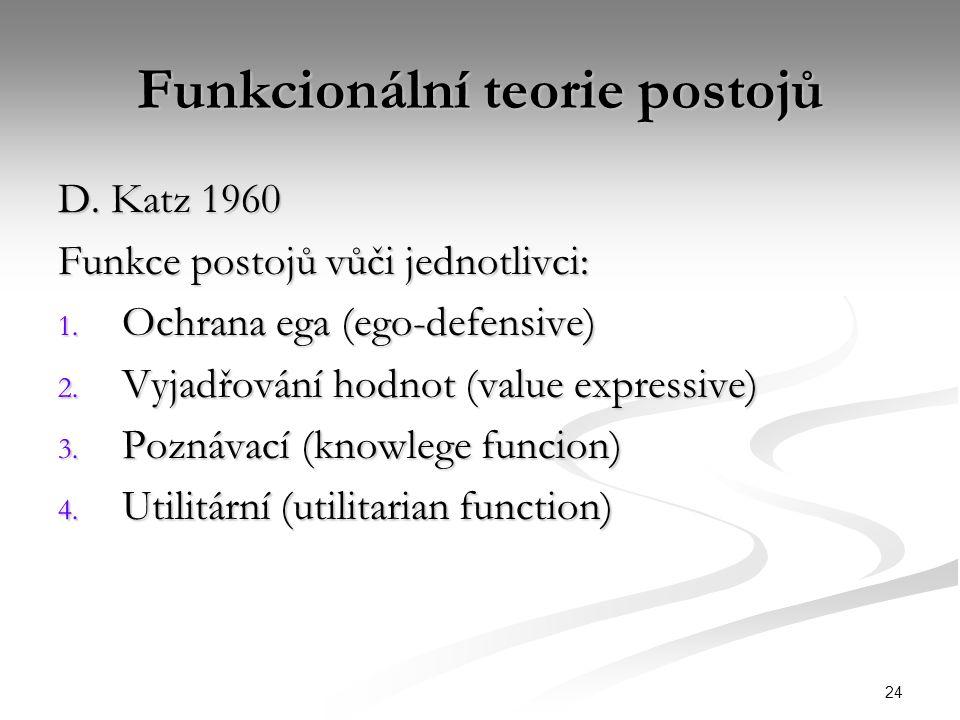 24 Funkcionální teorie postojů D. Katz 1960 Funkce postojů vůči jednotlivci: 1. Ochrana ega (ego-defensive) 2. Vyjadřování hodnot (value expressive) 3