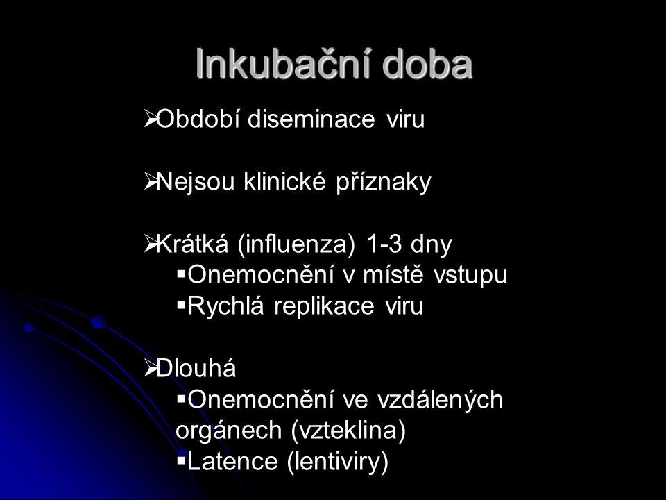 Inkubační doba  Období diseminace viru  Nejsou klinické příznaky  Krátká (influenza) 1-3 dny  Onemocnění v místě vstupu  Rychlá replikace viru  Dlouhá  Onemocnění ve vzdálených orgánech (vzteklina)  Latence (lentiviry)