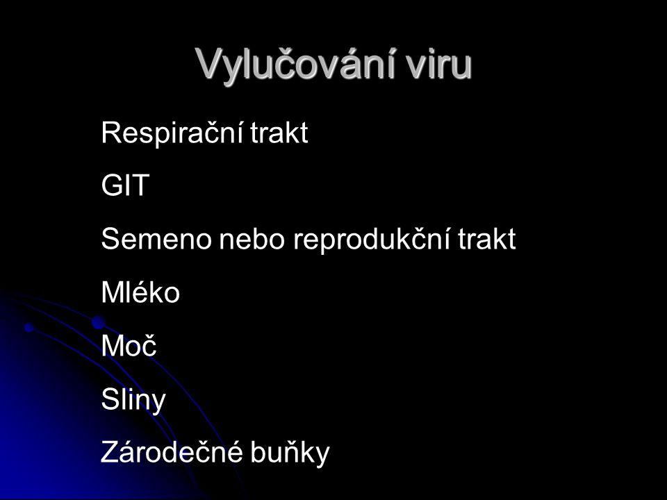 Vylučování viru Respirační trakt GIT Semeno nebo reprodukční trakt Mléko Moč Sliny Zárodečné buňky