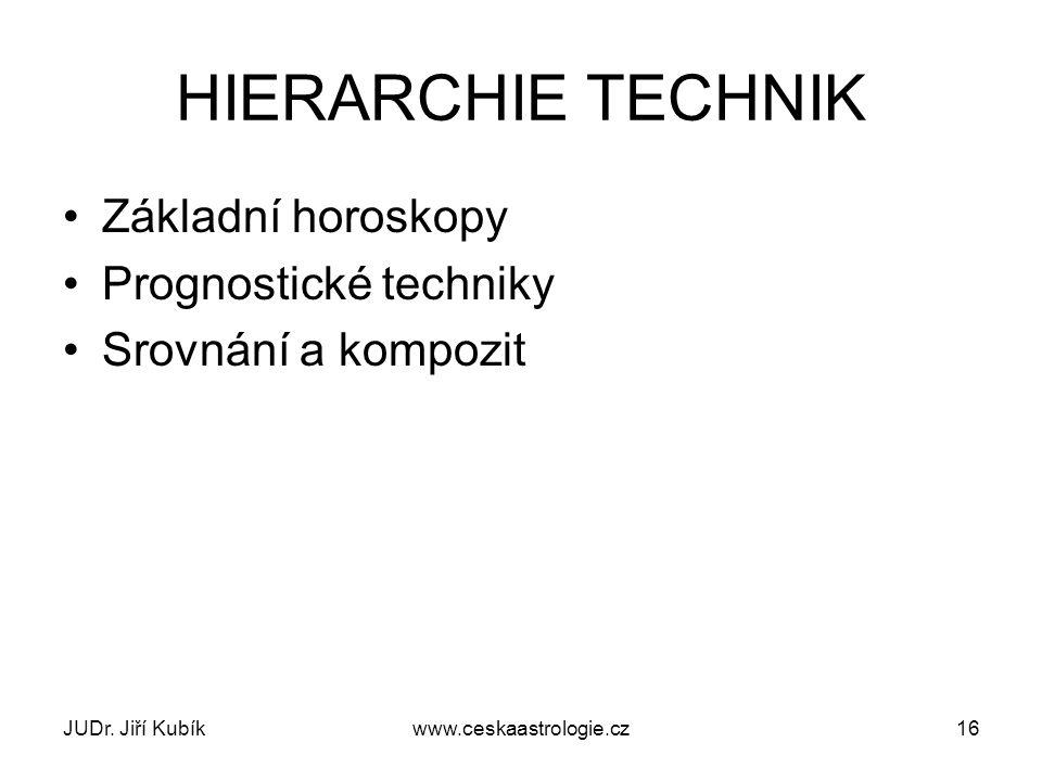 JUDr. Jiří Kubíkwww.ceskaastrologie.cz16 HIERARCHIE TECHNIK Základní horoskopy Prognostické techniky Srovnání a kompozit