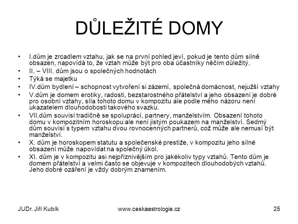 JUDr. Jiří Kubíkwww.ceskaastrologie.cz25 DŮLEŽITÉ DOMY I.dům je zrcadlem vztahu, jak se na první pohled jeví, pokud je tento dům silně obsazen, napoví
