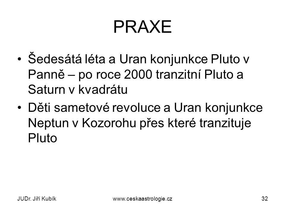 JUDr. Jiří Kubíkwww.ceskaastrologie.cz32 PRAXE Šedesátá léta a Uran konjunkce Pluto v Panně – po roce 2000 tranzitní Pluto a Saturn v kvadrátu Děti sa