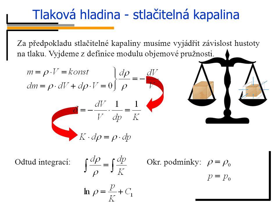 Tlaková hladina - stlačitelná kapalina Za předpokladu stlačitelné kapaliny musíme vyjádřit závislost hustoty na tlaku. Vyjdeme z definice modulu objem