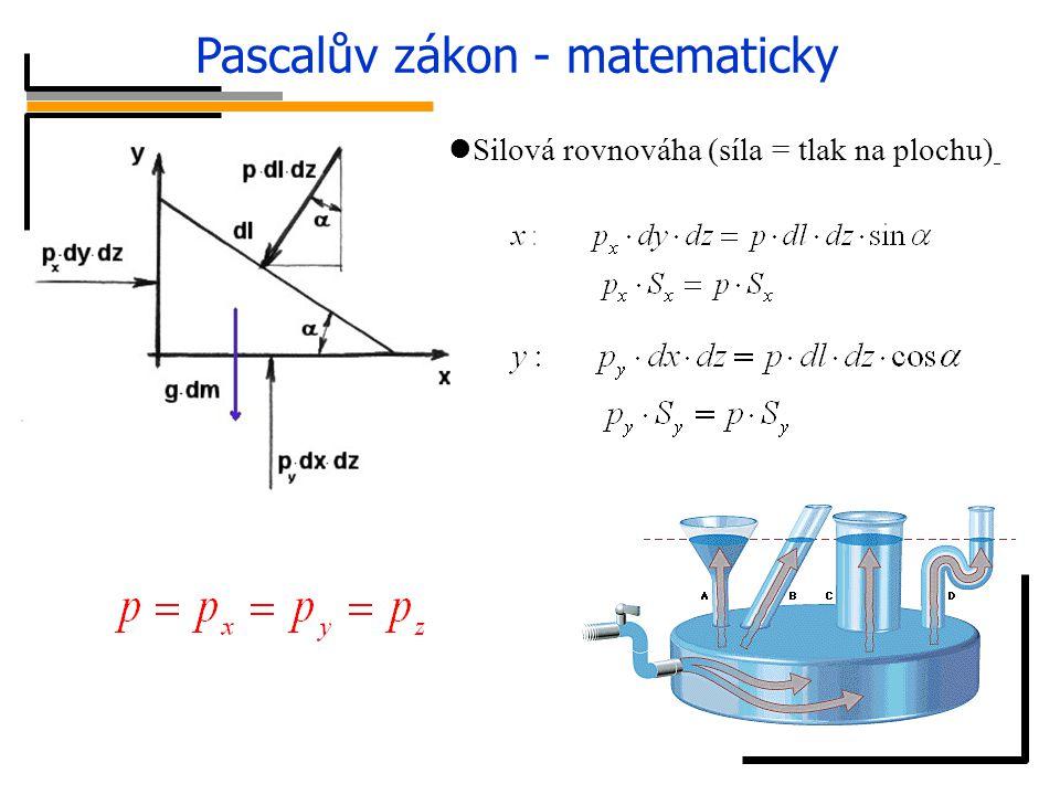 Pascalův zákon - matematicky Silová rovnováha (síla = tlak na plochu)