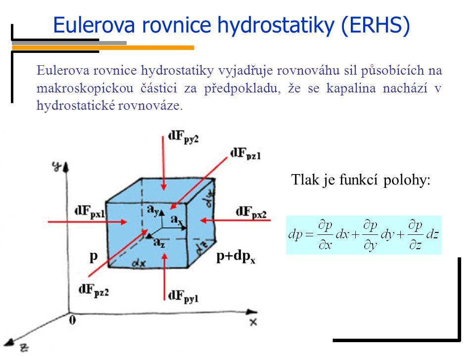 Eulerova rovnice hydrostatiky (ERHS) Eulerova rovnice hydrostatiky vyjadřuje rovnováhu sil působících na makroskopickou částici za předpokladu, že se
