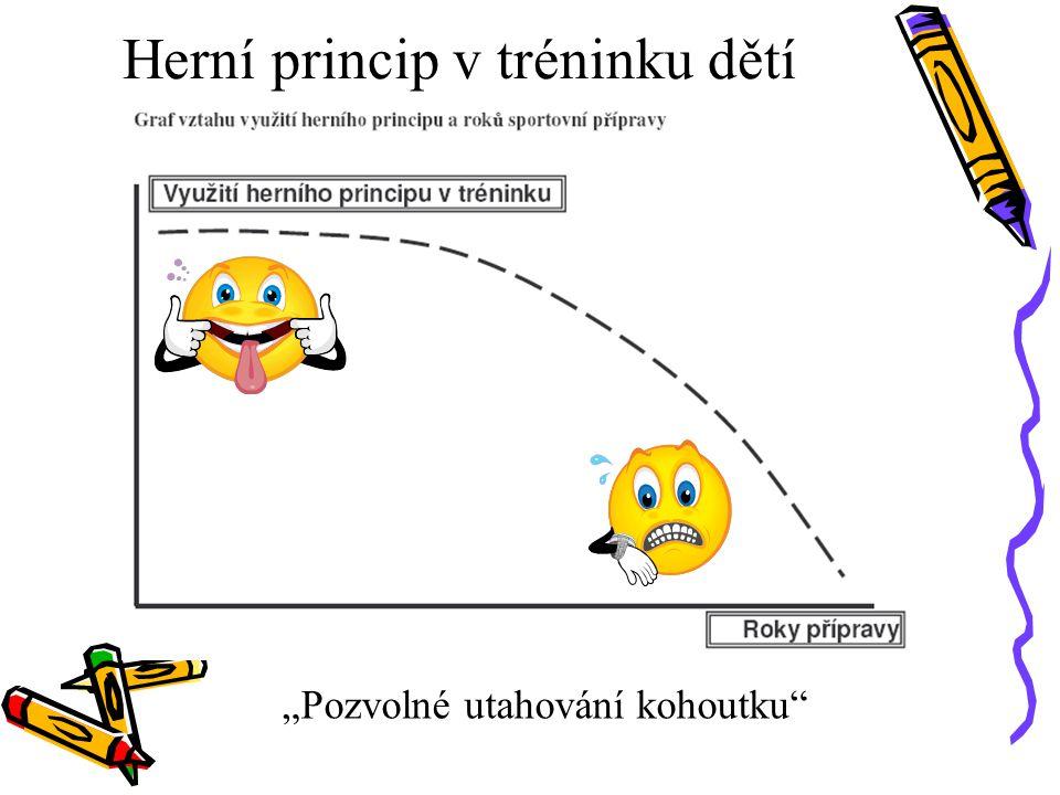 """Herní princip v tréninku dětí """"Pozvolné utahování kohoutku"""""""