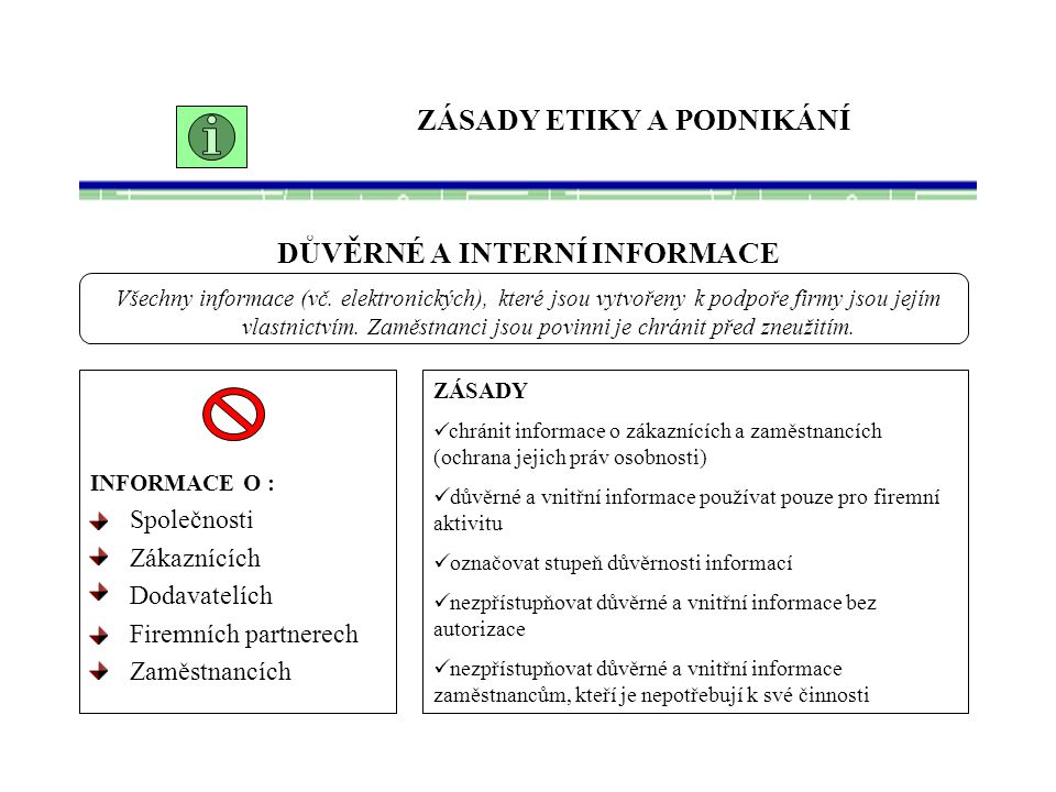 ZÁSADY ETIKY A PODNIKÁNÍ DŮVĚRNÉ A INTERNÍ INFORMACE Všechny informace (vč.