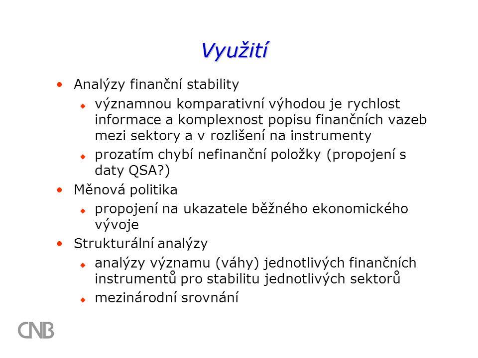 Využití Analýzy finanční stability  významnou komparativní výhodou je rychlost informace a komplexnost popisu finančních vazeb mezi sektory a v rozlišení na instrumenty  prozatím chybí nefinanční položky (propojení s daty QSA ) Měnová politika  propojení na ukazatele běžného ekonomického vývoje Strukturální analýzy  analýzy významu (váhy) jednotlivých finančních instrumentů pro stabilitu jednotlivých sektorů  mezinárodní srovnání