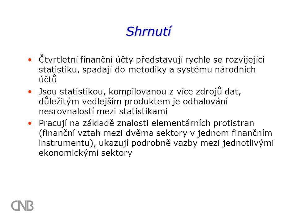 Shrnutí Čtvrtletní finanční účty představují rychle se rozvíjející statistiku, spadají do metodiky a systému národních účtů Jsou statistikou, kompilovanou z více zdrojů dat, důležitým vedlejším produktem je odhalování nesrovnalostí mezi statistikami Pracují na základě znalosti elementárních protistran (finanční vztah mezi dvěma sektory v jednom finančním instrumentu), ukazují podrobně vazby mezi jednotlivými ekonomickými sektory