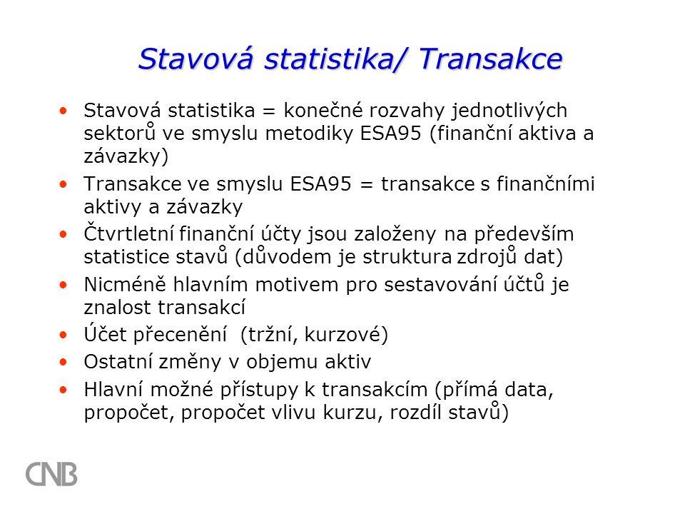 Stavová statistika/ Transakce Stavová statistika = konečné rozvahy jednotlivých sektorů ve smyslu metodiky ESA95 (finanční aktiva a závazky) Transakce ve smyslu ESA95 = transakce s finančními aktivy a závazky Čtvrtletní finanční účty jsou založeny na především statistice stavů (důvodem je struktura zdrojů dat) Nicméně hlavním motivem pro sestavování účtů je znalost transakcí Účet přecenění (tržní, kurzové) Ostatní změny v objemu aktiv Hlavní možné přístupy k transakcím (přímá data, propočet, propočet vlivu kurzu, rozdíl stavů)