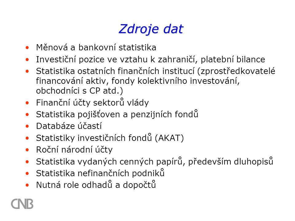 Protistrany / Sestavování účtů / Identifikace chybějících dat Využití principu elementárních protistran Sestavování přednostně na základě položek, současně se sestavují i sektory (logika vývoje sektoru, komentář) Bilancování na základě elementárních protistran (s výjimkou ostatních pohledávek/závazků) Formálně přesný postup sestavování účtů Přísná hierarchizace zdrojů dat (bilancování nikoli dat, ale zdrojů dat) Zdroje dat jsou k dispozici postupně Protistrany umožňují přesnou identifikaci chybějících zdrojů dat včetně možnosti ohodnotit závažnost této absence