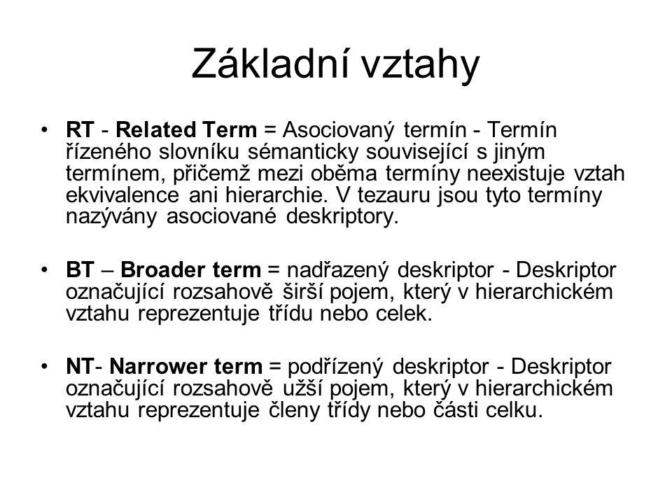 Základní vztahy RT - Related Term = Asociovaný termín - Termín řízeného slovníku sémanticky související s jiným termínem, přičemž mezi oběma termíny neexistuje vztah ekvivalence ani hierarchie.