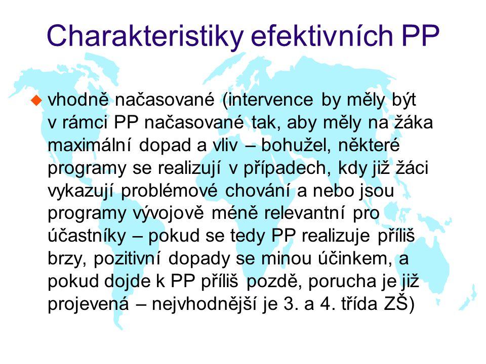 Charakteristiky efektivních PP u vhodně načasované (intervence by měly být v rámci PP načasované tak, aby měly na žáka maximální dopad a vliv – bohužel, některé programy se realizují v případech, kdy již žáci vykazují problémové chování a nebo jsou programy vývojově méně relevantní pro účastníky – pokud se tedy PP realizuje příliš brzy, pozitivní dopady se minou účinkem, a pokud dojde k PP příliš pozdě, porucha je již projevená – nejvhodnější je 3.