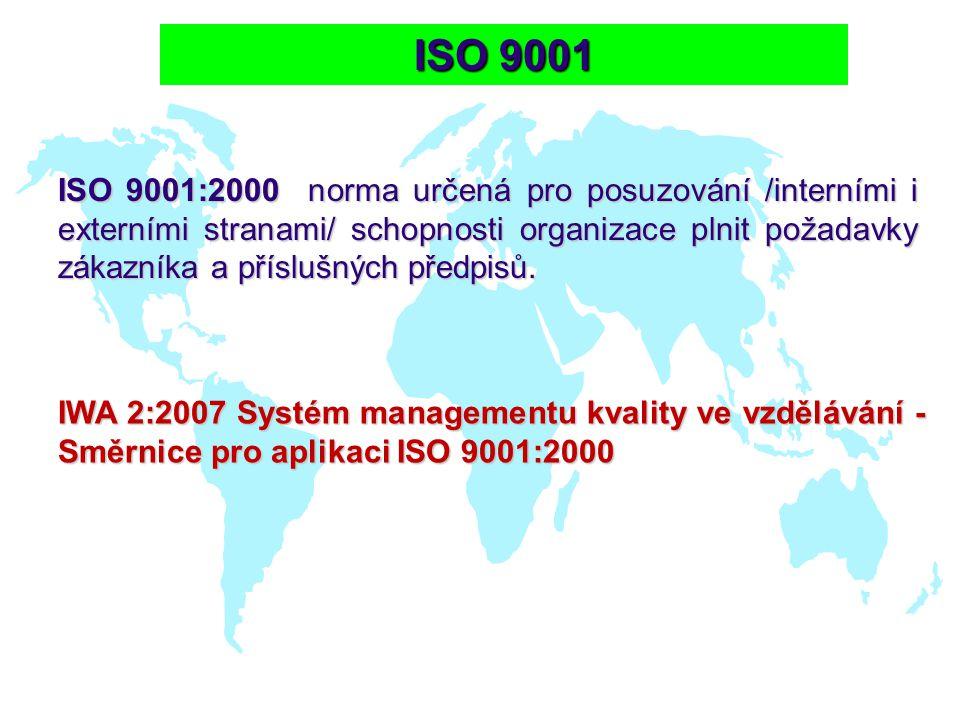 ISO 9001 ISO 9001:2000 norma určená pro posuzování /interními i externími stranami/ schopnosti organizace plnit požadavky zákazníka a příslušných předpisů.