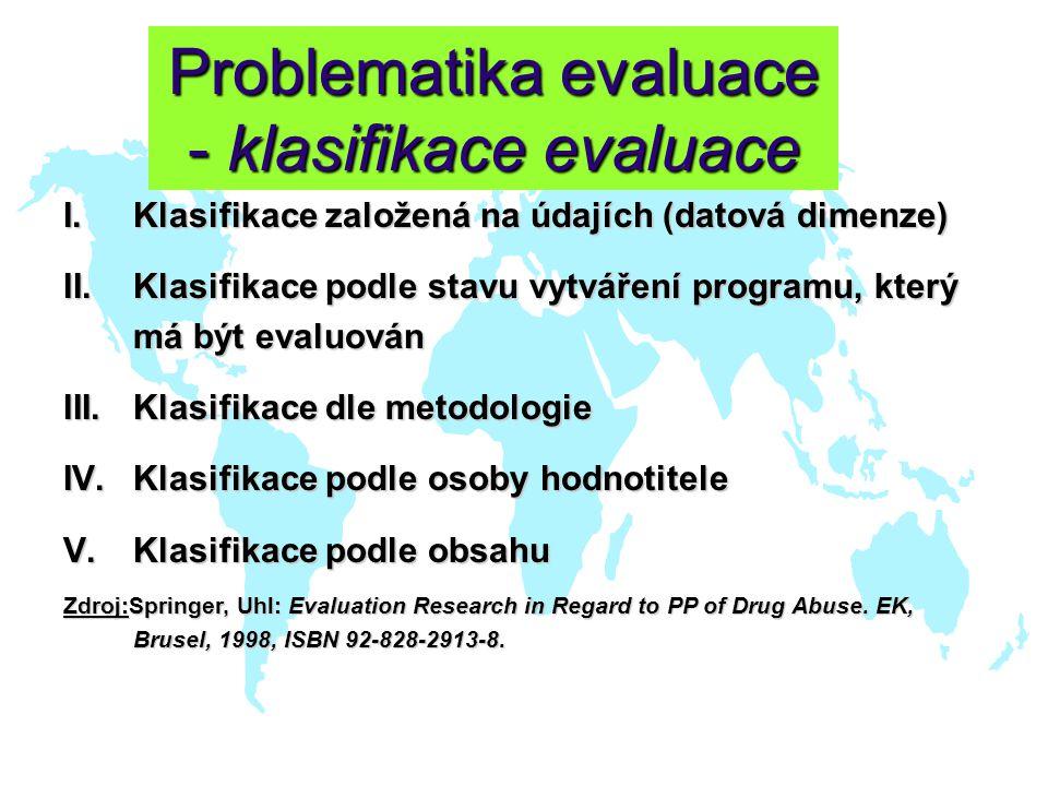 Problematika evaluace - klasifikace evaluace I.Klasifikace založená na údajích (datová dimenze) II.Klasifikace podle stavu vytváření programu, který má být evaluován III.Klasifikace dle metodologie IV.Klasifikace podle osoby hodnotitele V.Klasifikace podle obsahu Zdroj:Springer, Uhl: Evaluation Research in Regard to PP of Drug Abuse.