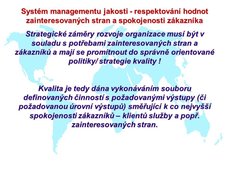 Systém managementu jakosti - respektování hodnot zainteresovaných stran a spokojenosti zákazníka Strategické záměry rozvoje organizace musí být v souladu s potřebami zainteresovaných stran a zákazníků a mají se promítnout do správně orientované politiky/ strategie kvality .