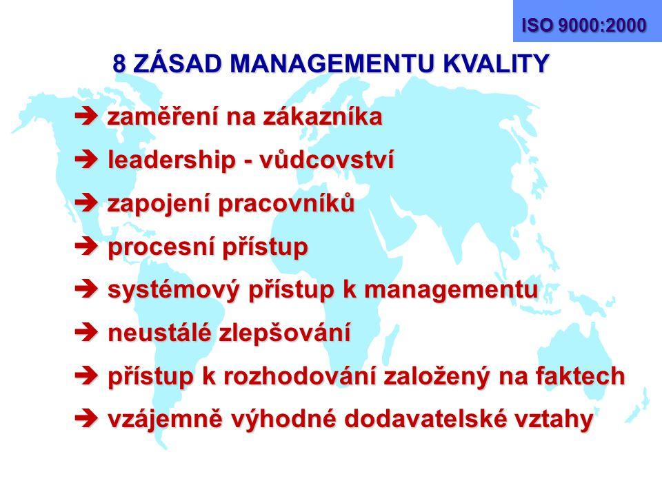 ISO 9000:2000 8 ZÁSAD MANAGEMENTU KVALITY  zaměření na zákazníka  leadership - vůdcovství  zapojení pracovníků  procesní přístup  systémový přístup k managementu  neustálé zlepšování  přístup k rozhodování založený na faktech  vzájemně výhodné dodavatelské vztahy