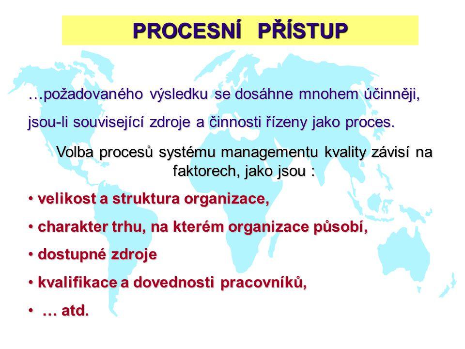PROCESNÍ PŘÍSTUP …požadovaného výsledku se dosáhne mnohem účinněji, jsou-li související zdroje a činnosti řízeny jako proces. Volba procesů systému ma