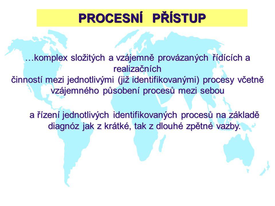 PROCESNÍ PŘÍSTUP …komplex složitých a vzájemně provázaných řídících a realizačních činností mezi jednotlivými (již identifikovanými) procesy včetně vzájemného působení procesů mezi sebou a řízení jednotlivých identifikovaných procesů na základě diagnóz jak z krátké, tak z dlouhé zpětné vazby.