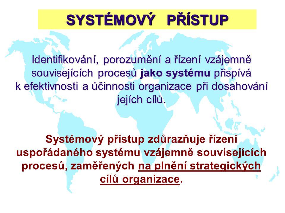 SYSTÉMOVÝ PŘÍSTUP Identifikování, porozumění a řízení vzájemně souvisejících procesů jako systému přispívá k efektivnosti a účinnosti organizace při d