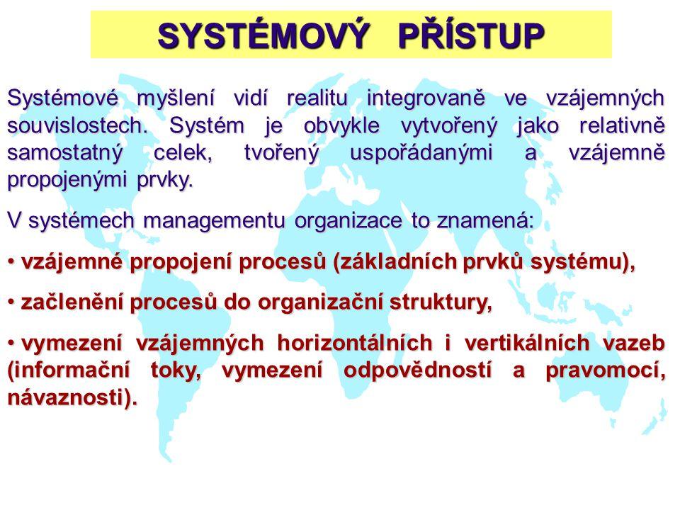 SYSTÉMOVÝ PŘÍSTUP Systémové myšlení vidí realitu integrovaně ve vzájemných souvislostech. Systém je obvykle vytvořený jako relativně samostatný celek,